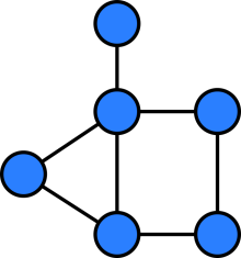 Identity_graph3